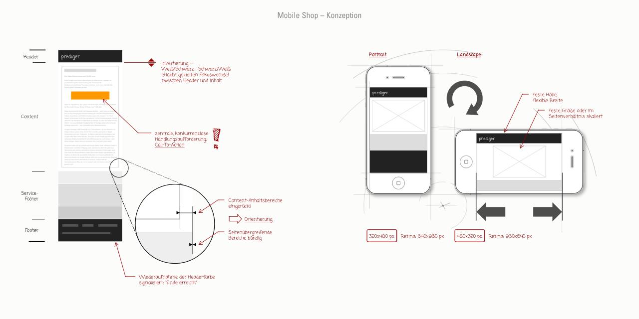 Prediger - Mobile Shop Konzeption